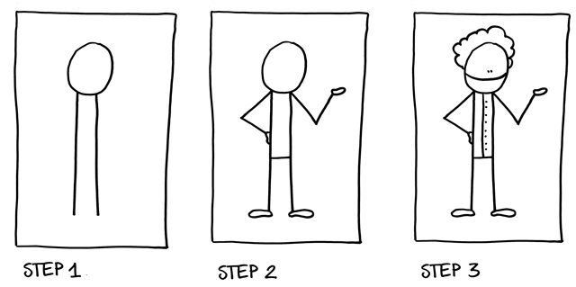 How To Draw People Stine Degnegaard
